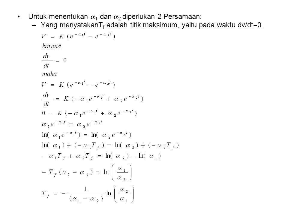 •Untuk menentukan  1 dan  2 diperlukan 2 Persamaan: –Yang menyatakanT f adalah titik maksimum, yaitu pada waktu dv/dt=0.