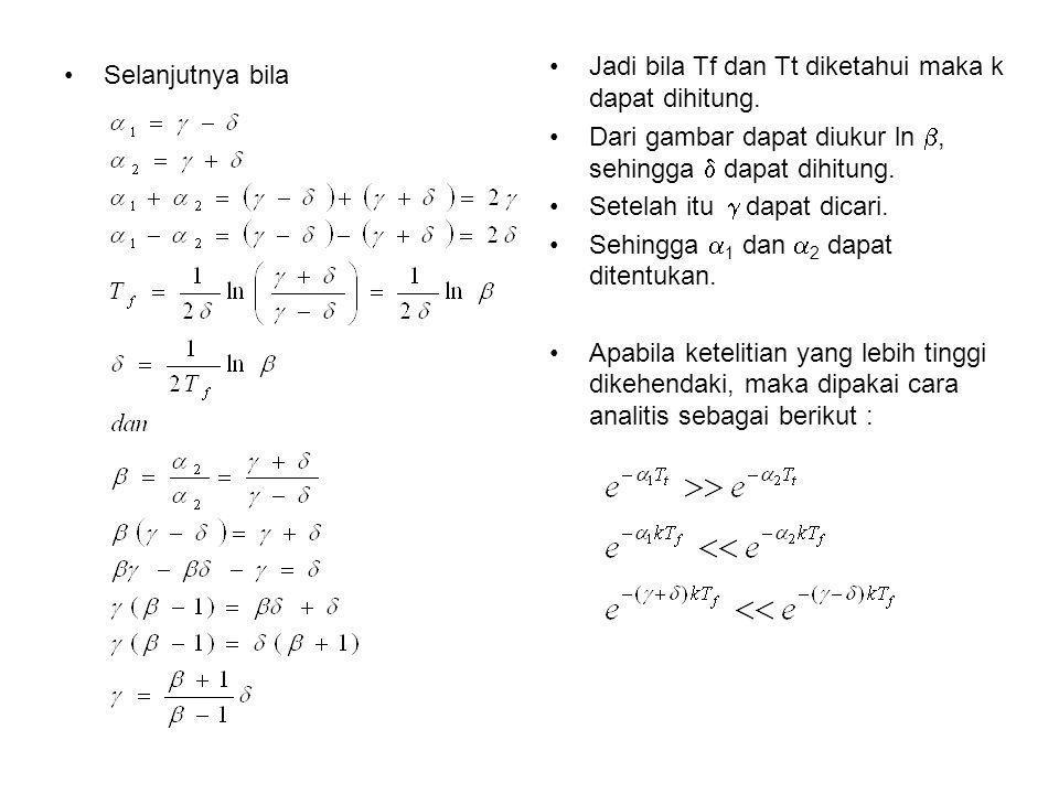 •Selanjutnya bila •Jadi bila Tf dan Tt diketahui maka k dapat dihitung. •Dari gambar dapat diukur ln , sehingga  dapat dihitung. •Setelah itu  dap