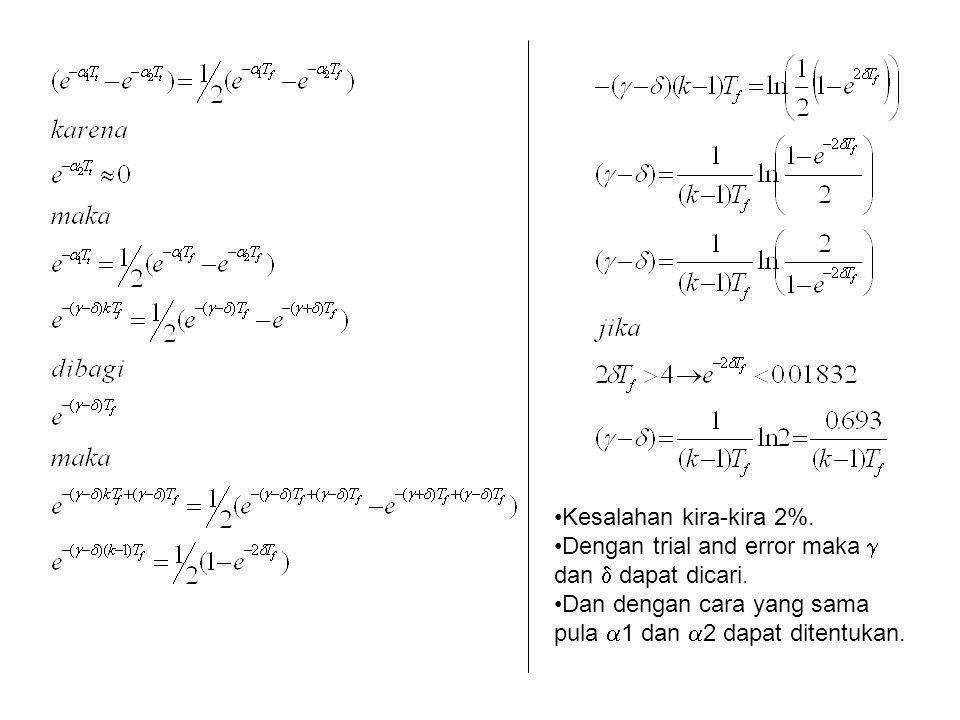 •Kesalahan kira-kira 2%. •Dengan trial and error maka  dan  dapat dicari. •Dan dengan cara yang sama pula  1 dan  2 dapat ditentukan.