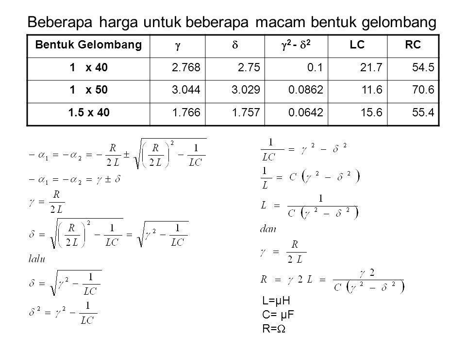 Bentuk Gelombang  2 -  2 LCRC 1 x 402.7682.750.121.754.5 1 x 503.0443.0290.086211.670.6 1.5 x 401.7661.7570.064215.655.4 Beberapa harga untuk bebe