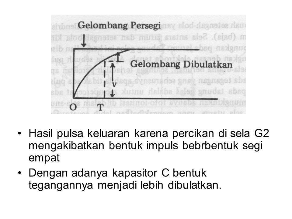 •Hasil pulsa keluaran karena percikan di sela G2 mengakibatkan bentuk impuls bebrbentuk segi empat •Dengan adanya kapasitor C bentuk tegangannya menja
