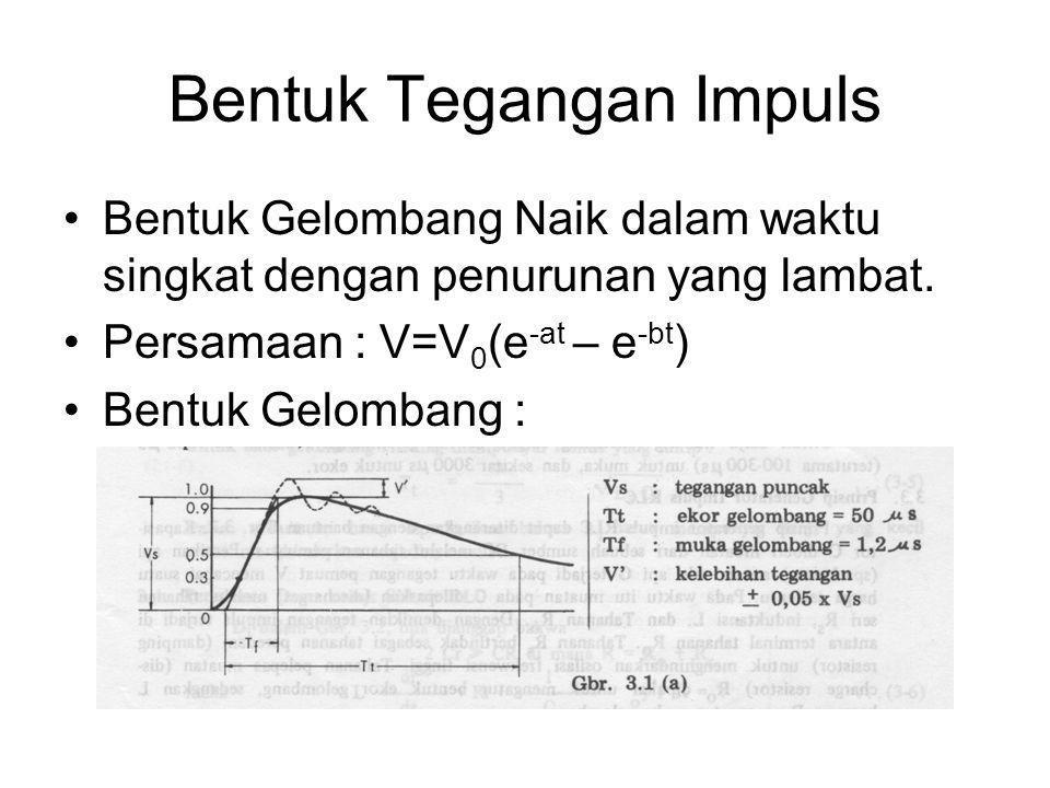 Bentuk Tegangan Impuls •Bentuk Gelombang Naik dalam waktu singkat dengan penurunan yang lambat. •Persamaan : V=V 0 (e -at – e -bt ) •Bentuk Gelombang