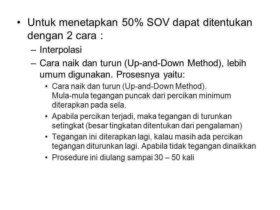 •Untuk menetapkan 50% SOV dapat ditentukan dengan 2 cara : –Interpolasi –Cara naik dan turun (Up-and-Down Method), lebih umum digunakan. Prosesnya yai