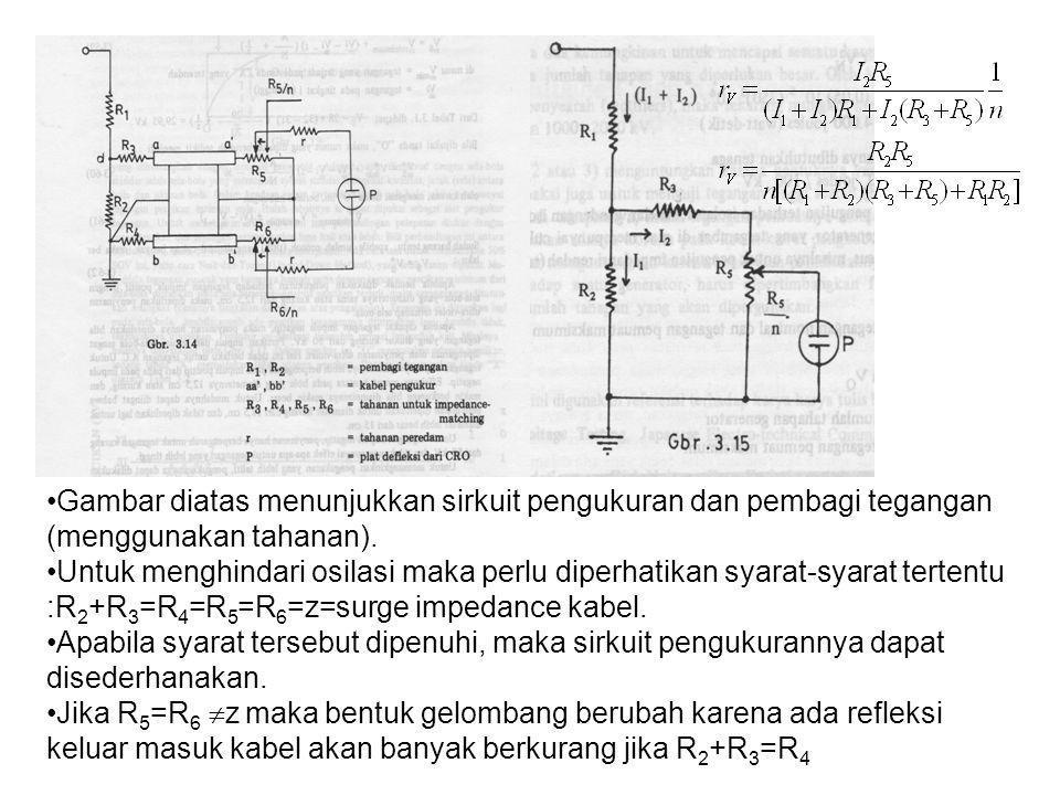 •Gambar diatas menunjukkan sirkuit pengukuran dan pembagi tegangan (menggunakan tahanan). •Untuk menghindari osilasi maka perlu diperhatikan syarat-sy