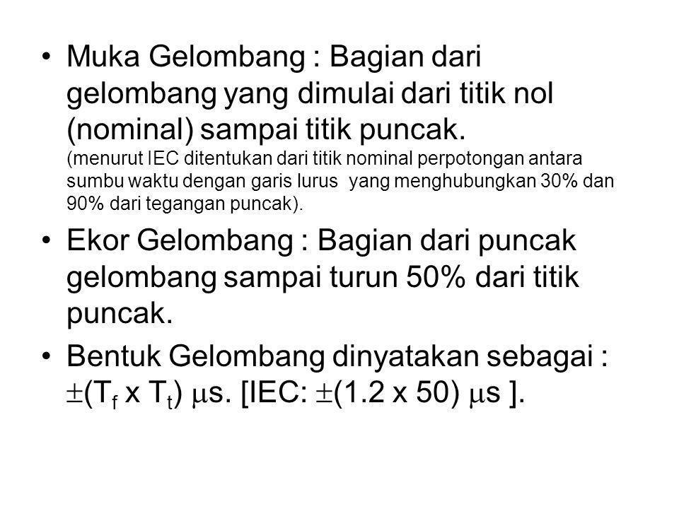 •Untuk Surja hubung digunakan nilai : [IEC:  (250 x 2500)  s ].