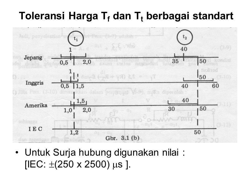 •Untuk Surja hubung digunakan nilai : [IEC:  (250 x 2500)  s ]. Toleransi Harga T f dan T t berbagai standart