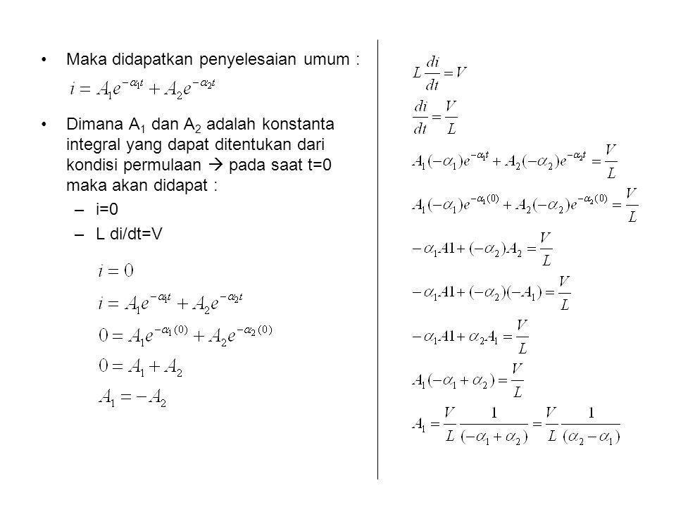 •Maka didapatkan penyelesaian umum : •Dimana A 1 dan A 2 adalah konstanta integral yang dapat ditentukan dari kondisi permulaan  pada saat t=0 maka a