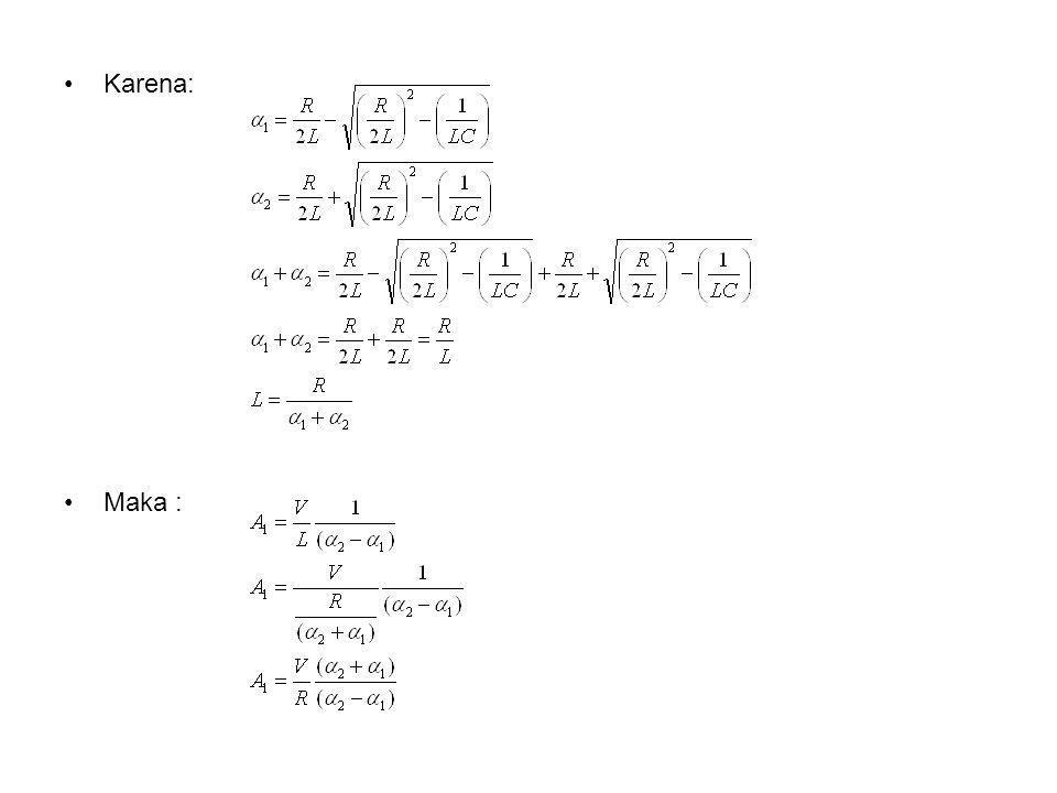 Persoalan Pengaturan Bentuk Gelombang •Dalam praktek setiap spesimen yang diuji mempunyai ciri khas, karena sedikit banyak ada induktansi, kapasitansi atau mutual coupling yang tidak diinginkan (stray parameter).