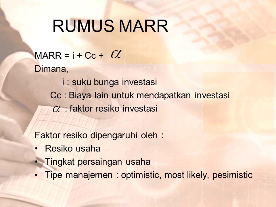 RUMUS MARR MARR = i + Cc + Dimana, i : suku bunga investasi Cc : Biaya lain untuk mendapatkan investasi : faktor resiko investasi Faktor resiko dipeng