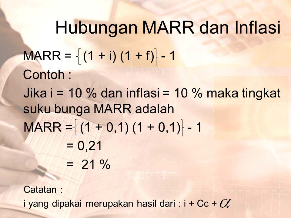 Hubungan MARR dan Inflasi MARR = (1 + i) (1 + f) - 1 Contoh : Jika i = 10 % dan inflasi = 10 % maka tingkat suku bunga MARR adalah MARR = (1 + 0,1) (1
