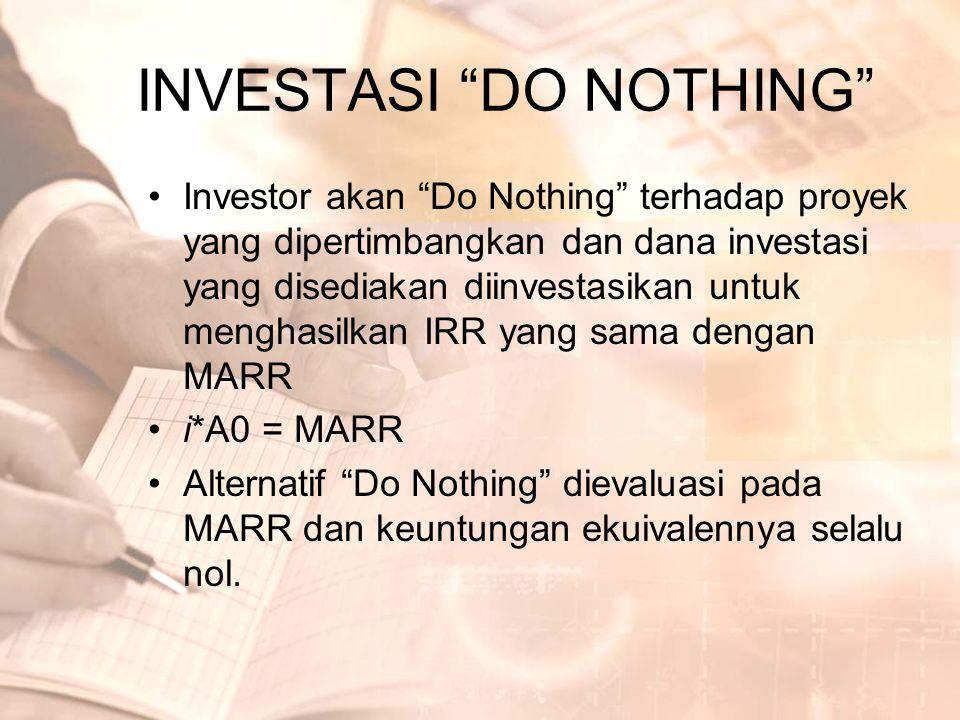 """INVESTASI """"DO NOTHING"""" •Investor akan """"Do Nothing"""" terhadap proyek yang dipertimbangkan dan dana investasi yang disediakan diinvestasikan untuk mengha"""
