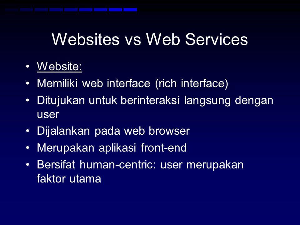 Websites vs Web Services •Web Services: •Tidak memiliki interface yang bagus •Dibuat untuk berinteraksi langsung dengan aplikasi yang lain yg berbeda OS / Arsitektur sekalipun, bukan dengan user •back-end application •Application-centric: komunikasi terjadi antar aplikasi