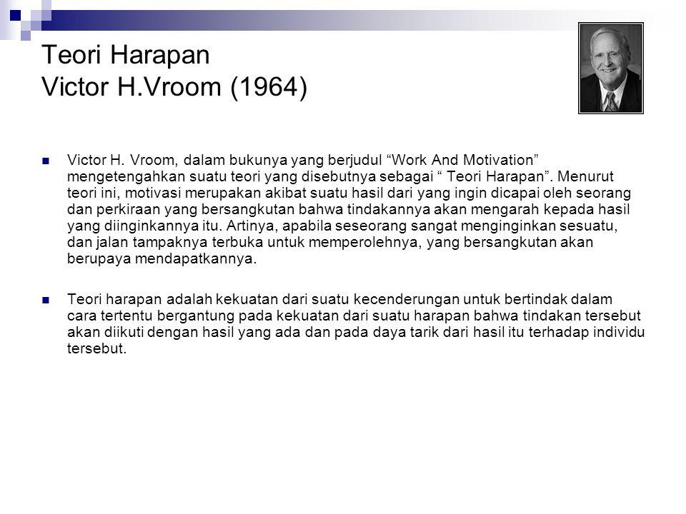 """Teori Harapan Victor H.Vroom (1964)  Victor H. Vroom, dalam bukunya yang berjudul """"Work And Motivation"""" mengetengahkan suatu teori yang disebutnya se"""