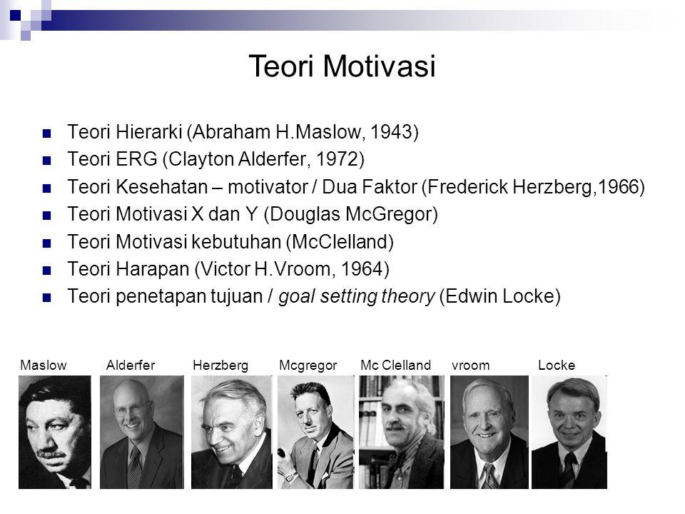 Maslow  Teori Hierarki (Abraham H.Maslow, 1943)  Teori ERG (Clayton Alderfer, 1972)  Teori Kesehatan – motivator / Dua Faktor (Frederick Herzberg,1