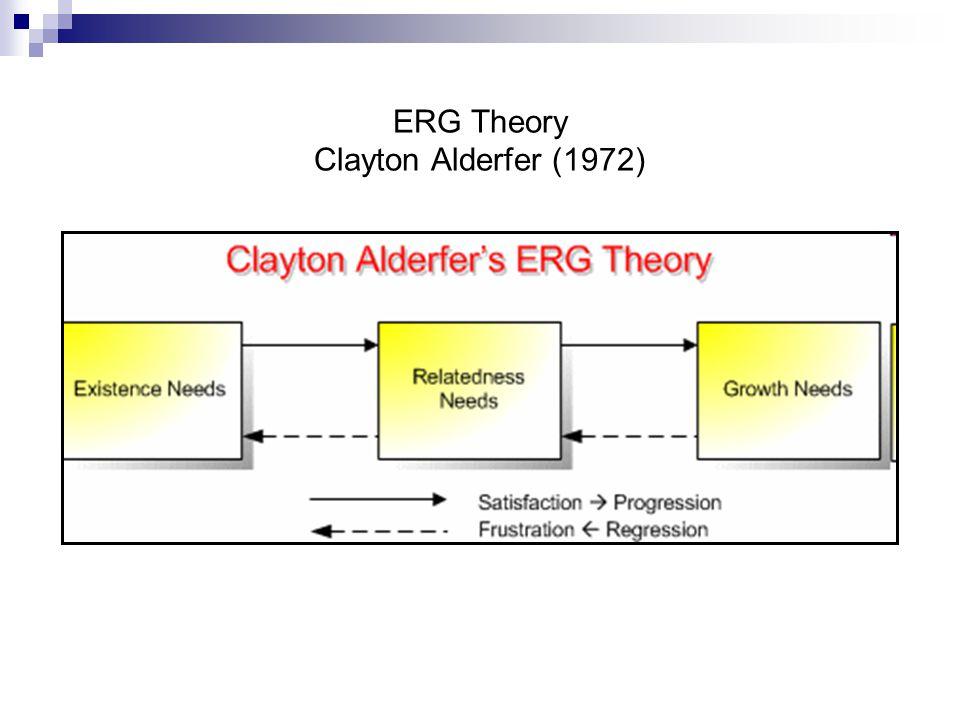 ERG Theory Clayton Alderfer (1972)