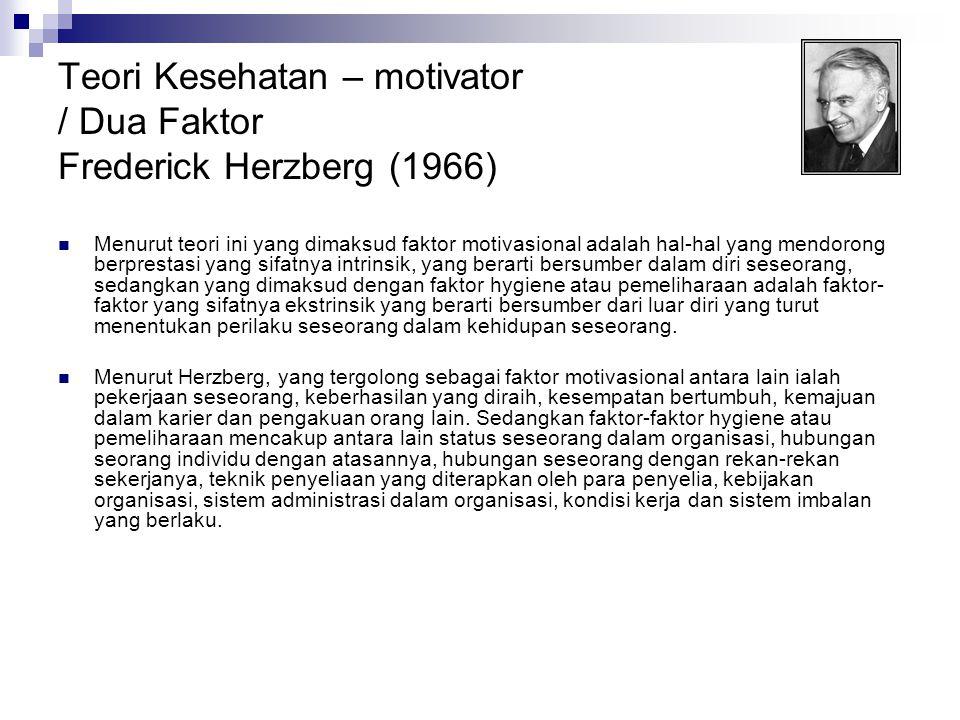 Teori Kesehatan – motivator / Dua Faktor Frederick Herzberg (1966)  Menurut teori ini yang dimaksud faktor motivasional adalah hal-hal yang mendorong