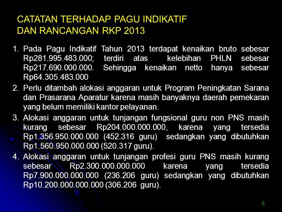 8 1.Pada Pagu Indikatif Tahun 2013 terdapat kenaikan bruto sebesar Rp281.995.483.000; terdiri atas kelebihan PHLN sebesar Rp217.690.000.000.