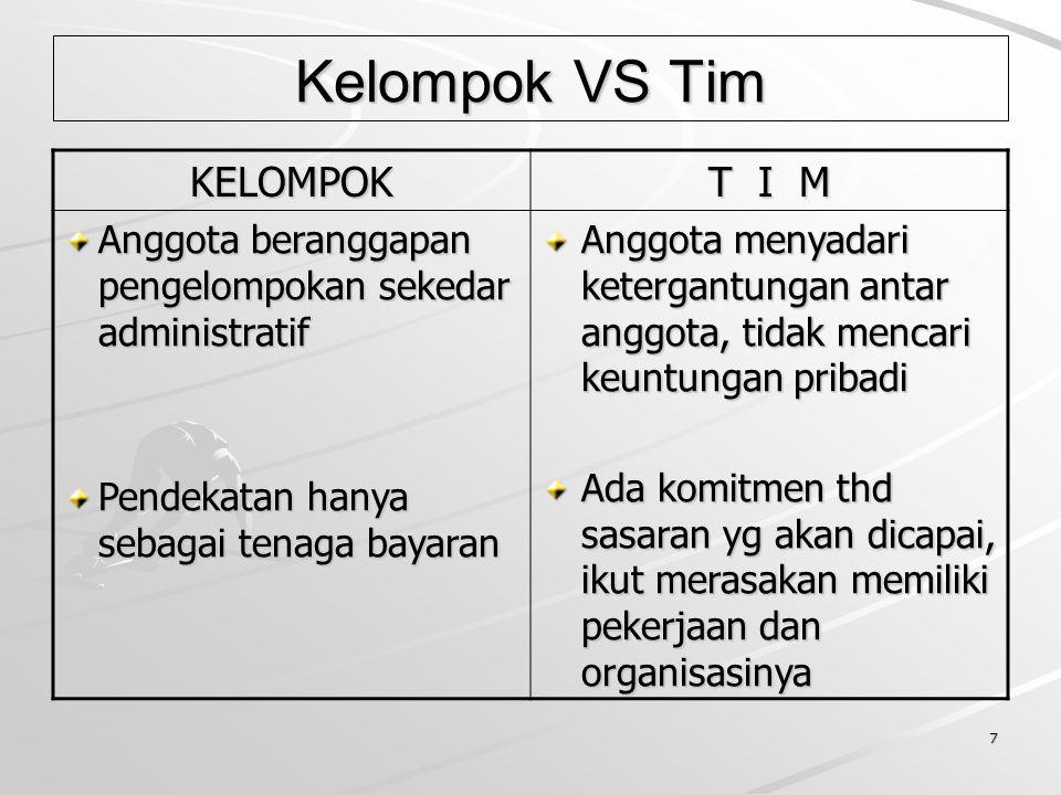 6 Apa sih bedanya ……. ? TIM : Kumpulan orang dalam suatu kelompok yang memiliki tujuan yang sama, setiap anggota saling ketergantungan, bekerja dalam