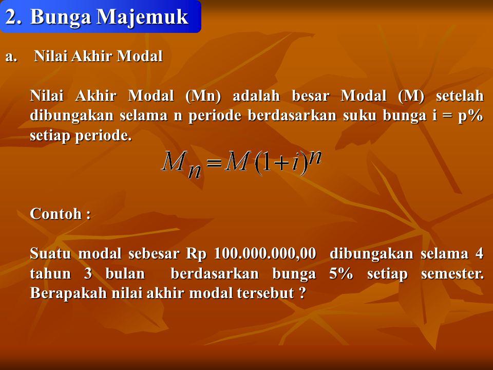 2.Bunga Majemuk a. Nilai Akhir Modal Nilai Akhir Modal (Mn) adalah besar Modal (M) setelah dibungakan selama n periode berdasarkan suku bunga i = p% s