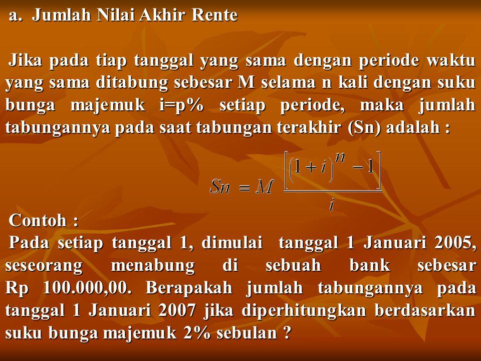 a. Jumlah Nilai Akhir Rente Jika pada tiap tanggal yang sama dengan periode waktu yang sama ditabung sebesar M selama n kali dengan suku bunga majemuk