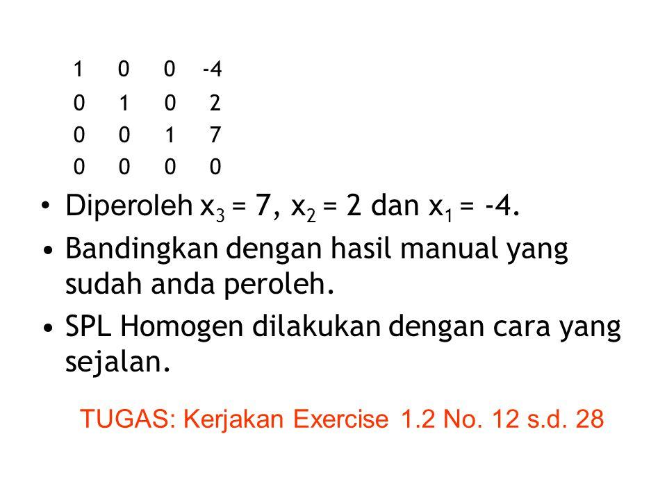 1 0 0 -4 0 1 0 2 0 0 1 7 0 0 0 0 •Diperoleh x 3 = 7, x 2 = 2 dan x 1 = -4. •Bandingkan dengan hasil manual yang sudah anda peroleh. •SPL Homogen dilak