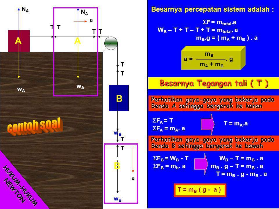 NANA wAwA TT T T A B wAwA TT A wBwB T T wBwB B a a Perhatikan gaya-gaya yang bekerja pada Benda A sehingga bergerak ke kanan Besarnya percepatan sistem adalah : m B a =.