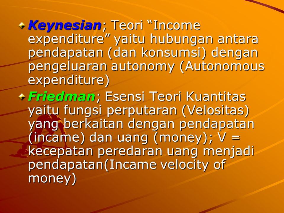 Keynesian; Teori Income expenditure yaitu hubungan antara pendapatan (dan konsumsi) dengan pengeluaran autonomy (Autonomous expenditure) Friedman; Esensi Teori Kuantitas yaitu fungsi perputaran (Velositas) yang berkaitan dengan pendapatan (incame) dan uang (money); V = kecepatan peredaran uang menjadi pendapatan(Incame velocity of money)