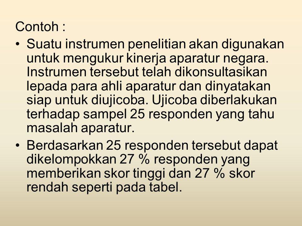 Contoh : •Suatu instrumen penelitian akan digunakan untuk mengukur kinerja aparatur negara. Instrumen tersebut telah dikonsultasikan lepada para ahli