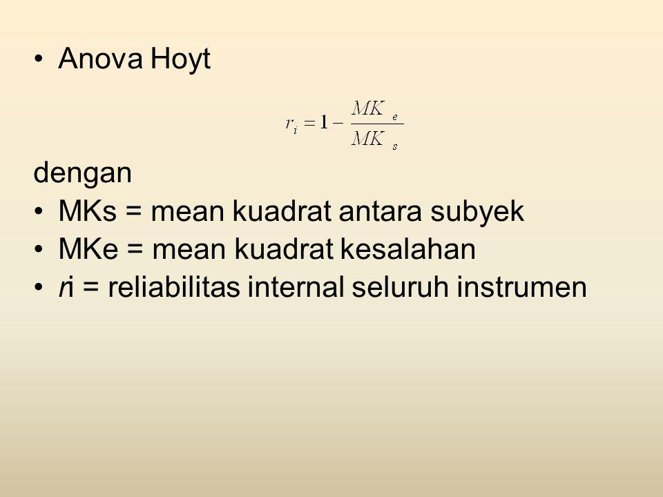 •Anova Hoyt dengan •MKs = mean kuadrat antara subyek •MKe = mean kuadrat kesalahan •ri = reliabilitas internal seluruh instrumen