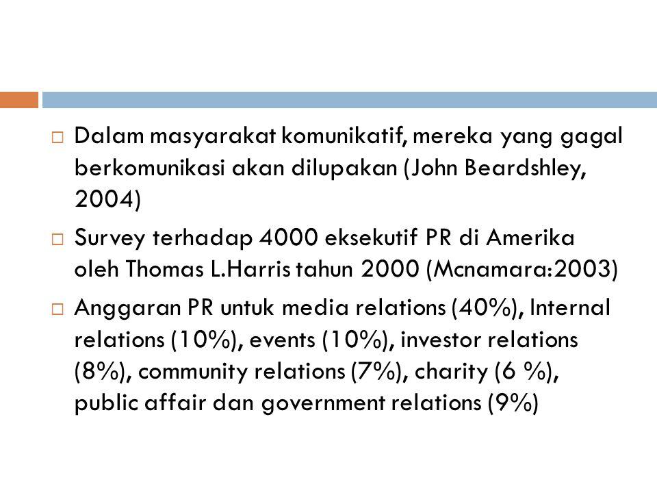  Dalam masyarakat komunikatif, mereka yang gagal berkomunikasi akan dilupakan (John Beardshley, 2004)  Survey terhadap 4000 eksekutif PR di Amerika oleh Thomas L.Harris tahun 2000 (Mcnamara:2003)  Anggaran PR untuk media relations (40%), Internal relations (10%), events (10%), investor relations (8%), community relations (7%), charity (6 %), public affair dan government relations (9%)