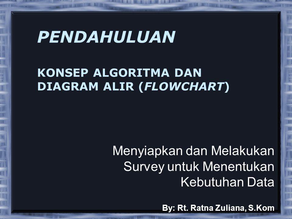 PENDAHULUAN KONSEP ALGORITMA DAN DIAGRAM ALIR (FLOWCHART) Menyiapkan dan Melakukan Survey untuk Menentukan Kebutuhan Data By: Rt. Ratna Zuliana, S.Kom