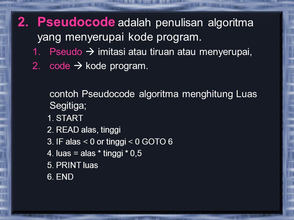 2.Pseudocode adalah penulisan algoritma yang menyerupai kode program. 1.Pseudo  imitasi atau tiruan atau menyerupai, 2.code  kode program. contoh Ps