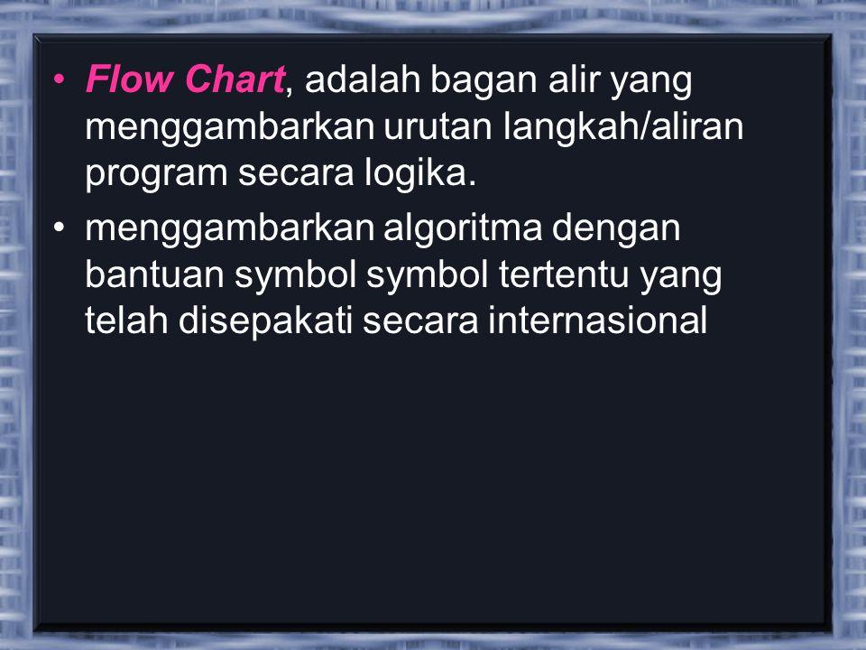 •Flow Chart, adalah bagan alir yang menggambarkan urutan langkah/aliran program secara logika. •menggambarkan algoritma dengan bantuan symbol symbol t