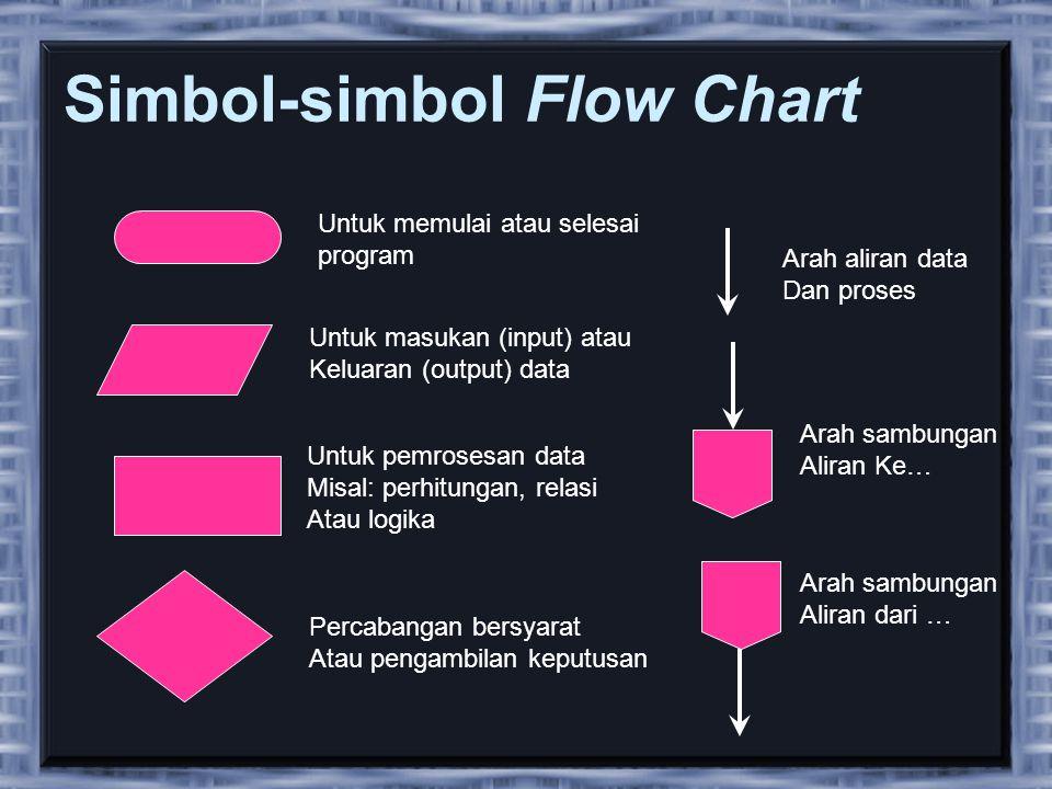 Simbol-simbol Flow Chart Untuk memulai atau selesai program Untuk masukan (input) atau Keluaran (output) data Untuk pemrosesan data Misal: perhitungan
