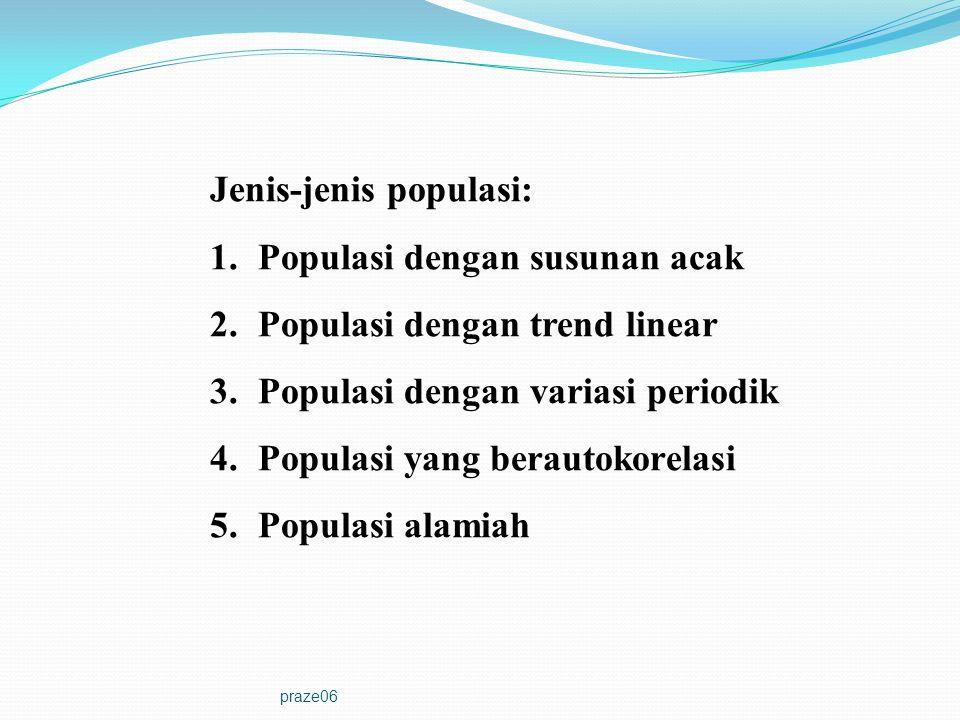 praze06 Jenis-jenis populasi: 1.Populasi dengan susunan acak 2.Populasi dengan trend linear 3.Populasi dengan variasi periodik 4.Populasi yang berauto