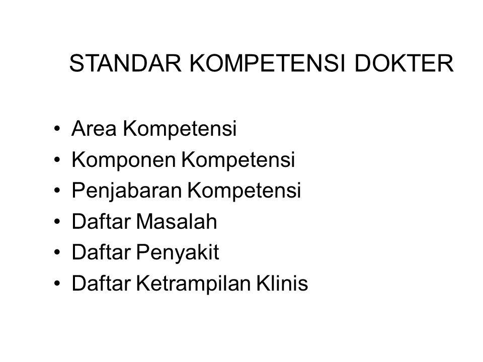 •Area Kompetensi •Komponen Kompetensi •Penjabaran Kompetensi •Daftar Masalah •Daftar Penyakit •Daftar Ketrampilan Klinis STANDAR KOMPETENSI DOKTER