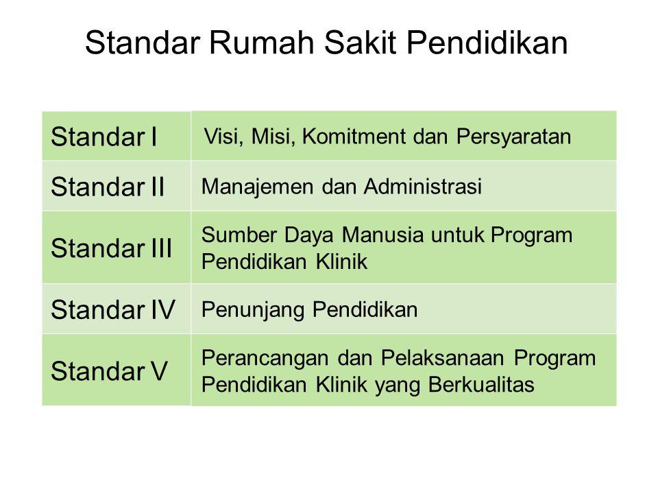 Standar Rumah Sakit Pendidikan Standar I Visi, Misi, Komitment dan Persyaratan Standar II Manajemen dan Administrasi Standar III Sumber Daya Manusia u