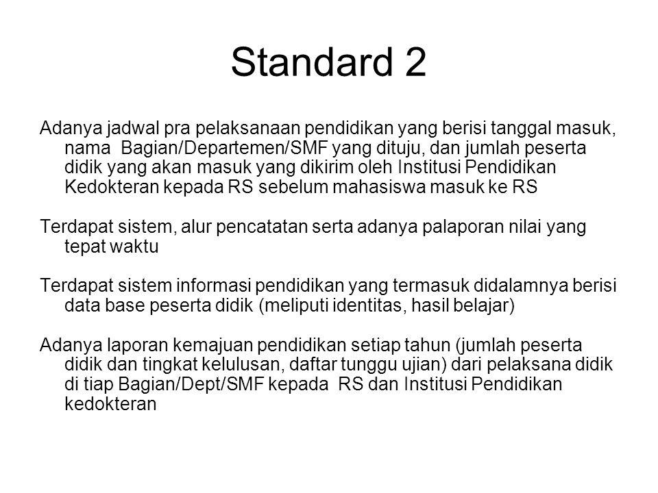 Standard 2 Adanya jadwal pra pelaksanaan pendidikan yang berisi tanggal masuk, nama Bagian/Departemen/SMF yang dituju, dan jumlah peserta didik yang a