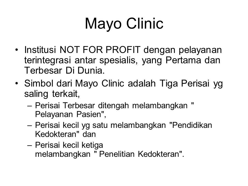 Mayo Clinic •Institusi NOT FOR PROFIT dengan pelayanan terintegrasi antar spesialis, yang Pertama dan Terbesar Di Dunia. •Simbol dari Mayo Clinic adal