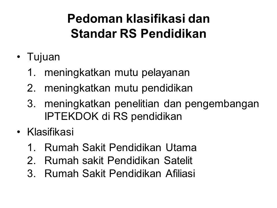 Pedoman klasifikasi dan Standar RS Pendidikan •Tujuan 1. meningkatkan mutu pelayanan 2. meningkatkan mutu pendidikan 3.meningkatkan penelitian dan pen