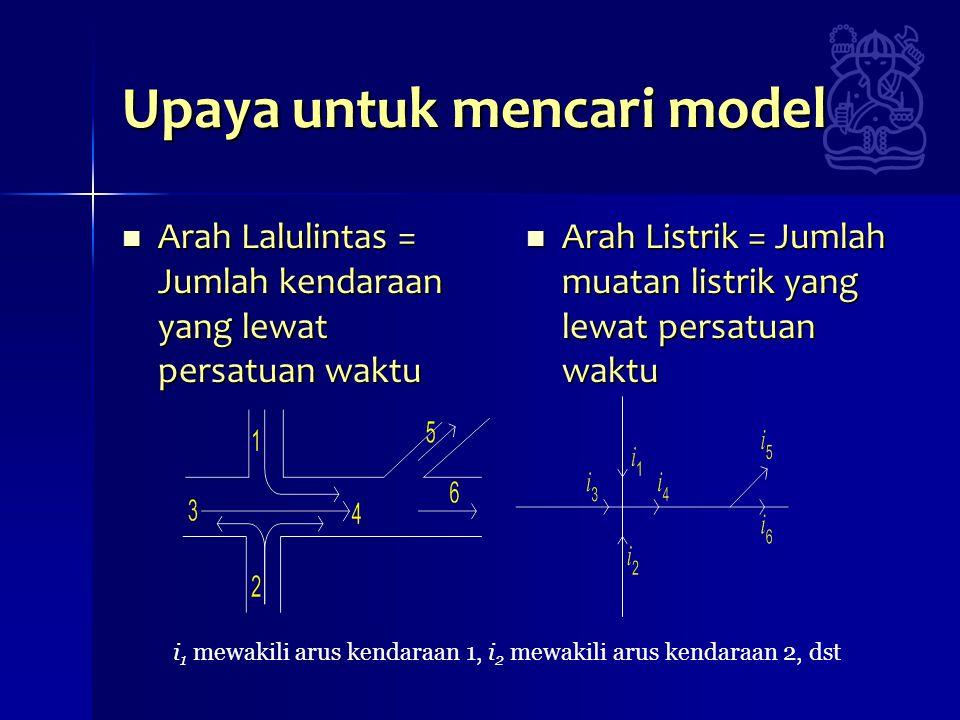 Upaya untuk mencari model  Arah Lalulintas = Jumlah kendaraan yang lewat persatuan waktu  Arah Listrik = Jumlah muatan listrik yang lewat persatuan