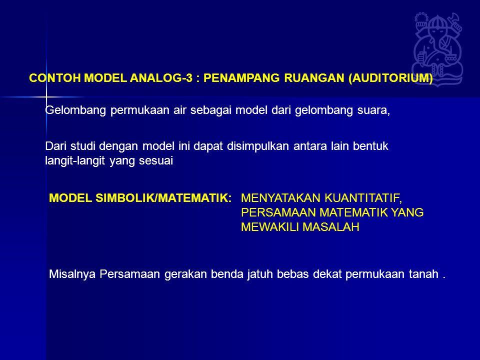 CONTOH MODEL ANALOG-3 : PENAMPANG RUANGAN (AUDITORIUM) Gelombang permukaan air sebagai model dari gelombang suara, Dari studi dengan model ini dapat d