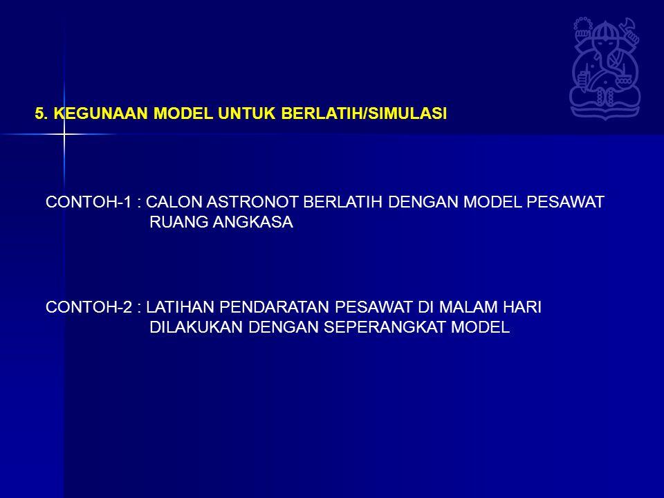 5. KEGUNAAN MODEL UNTUK BERLATIH/SIMULASI CONTOH-1 : CALON ASTRONOT BERLATIH DENGAN MODEL PESAWAT RUANG ANGKASA CONTOH-2 : LATIHAN PENDARATAN PESAWAT