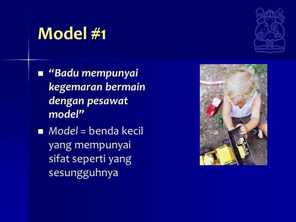 MODEL ANALOG :DIDASARKAN PADA KESERUPAAN GEJALA YANG DITUJUKAN OLEH MASALAH DAN YANG DIMILIKI OLEH MODEL CONTOH MODEL ANALOG-1 : MASALAH LALULINTAS (--) RANGKAIAN LISTRIK CONTOH MODEL ANALOG-2 : GELOMBANG SUARA (--) GELOMBANG MUKA AIR Karakteristik suara (akustik) dalam ruangan dapat dipelajari dengan membuat Model (ikonik) ruangan dan menempatkannya dalam bak dangkal berisi air yang digetarkan