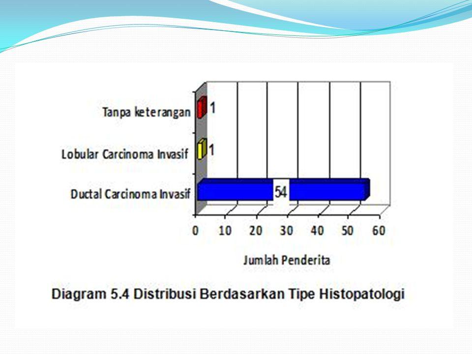  Penelitian Pathak TB et al.