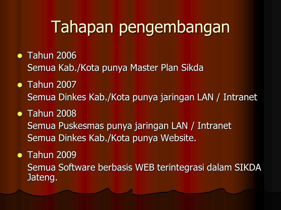 Tahapan pengembangan  Tahun 2006 Semua Kab./Kota punya Master Plan Sikda  Tahun 2007 Semua Dinkes Kab./Kota punya jaringan LAN / Intranet  Tahun 20