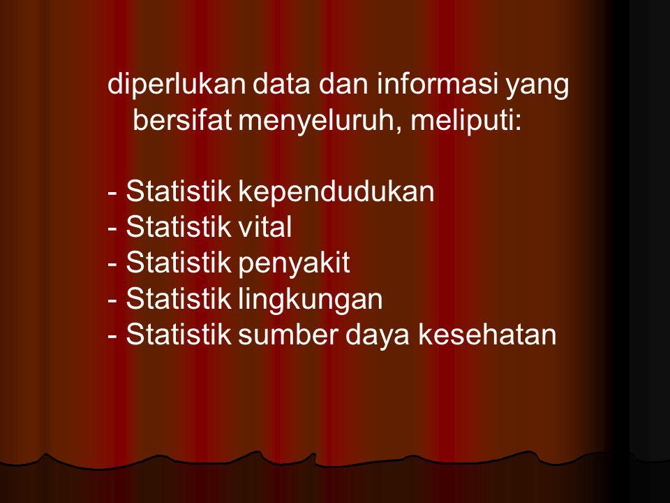 MUATAN DATA INTERNET  Kebutuhan Program - SPM, Profil, Lapkesda, Inventori - Hasil penelitian, laporan program dll.