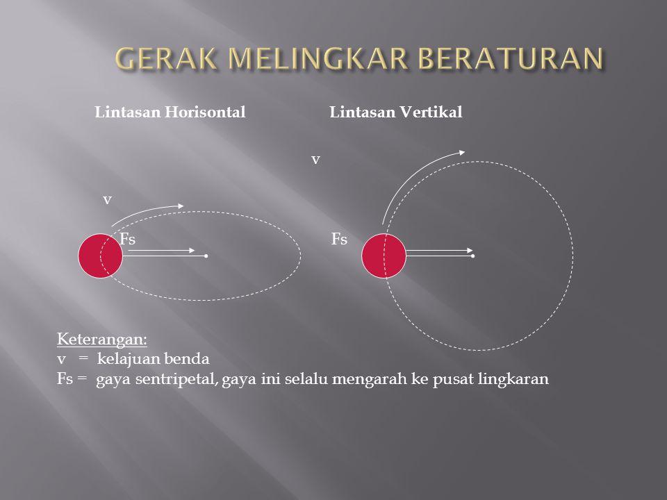 GERAK MELINGKAR BERATURAN  Kecenderungan setiap benda yang sedang bergerak, lintasannya berupa garis lurus.  Agar suatu benda dapat bergerak pada li