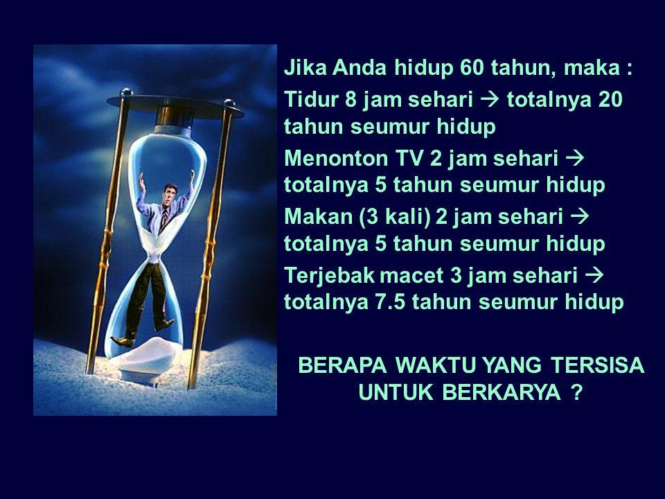 Jika Anda hidup 60 tahun, maka : Tidur 8 jam sehari  totalnya 20 tahun seumur hidup Menonton TV 2 jam sehari  totalnya 5 tahun seumur hidup Makan (3