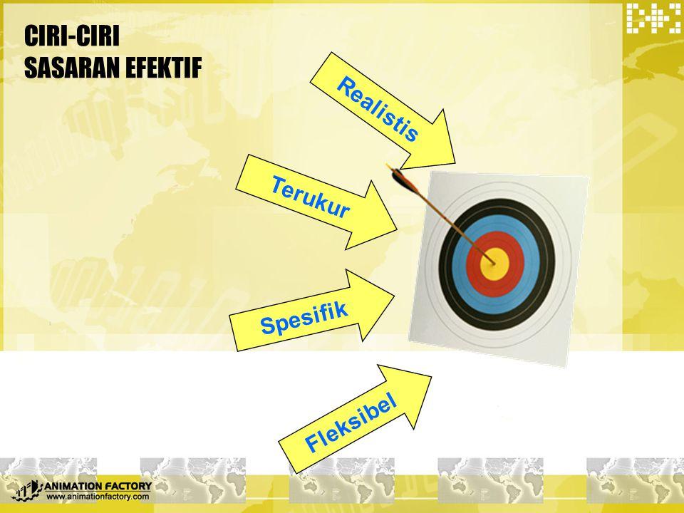 CIRI-CIRI SASARAN EFEKTIF Realistis Fleksibel Terukur Spesifik